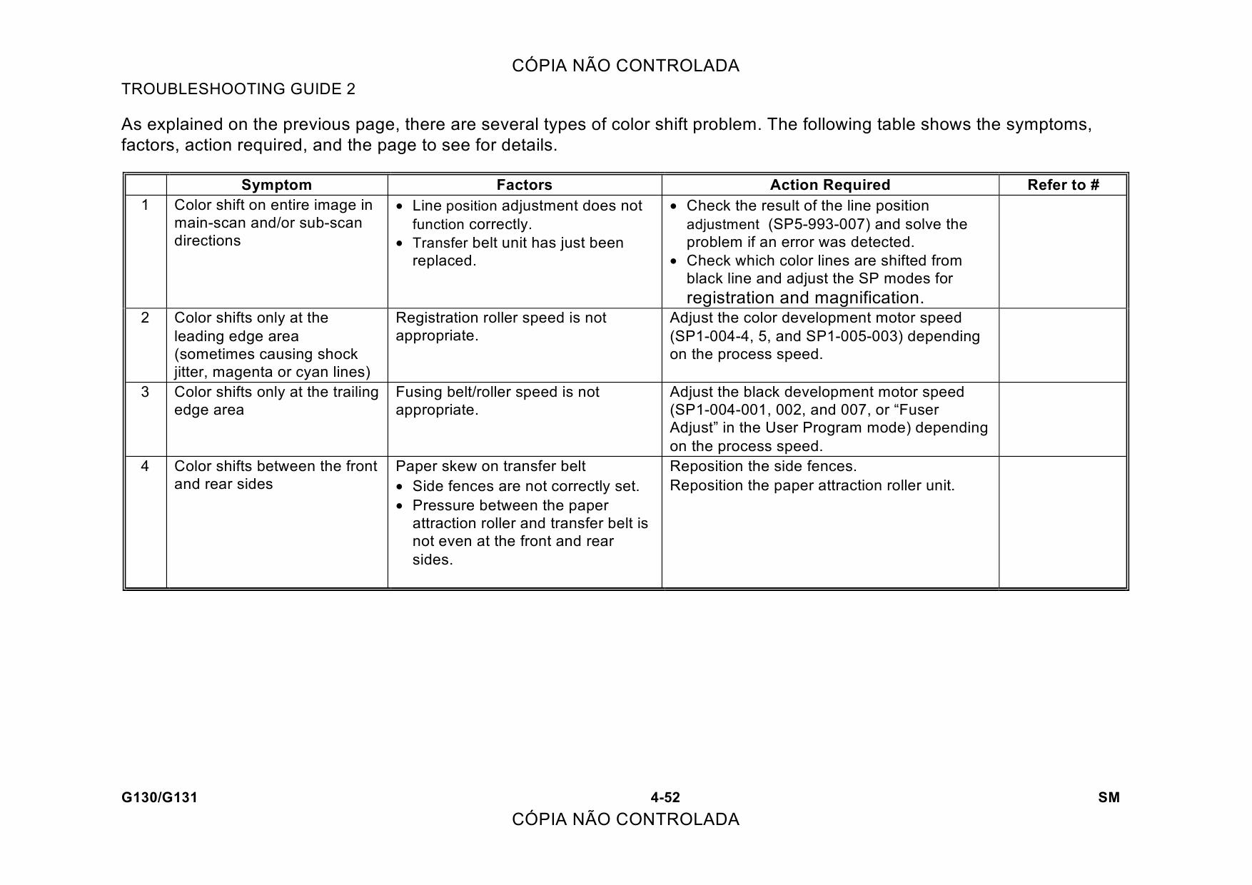 Toyota Altezza Wiring Diagram Manual : Toyota previa trailer wiring diagram altezza